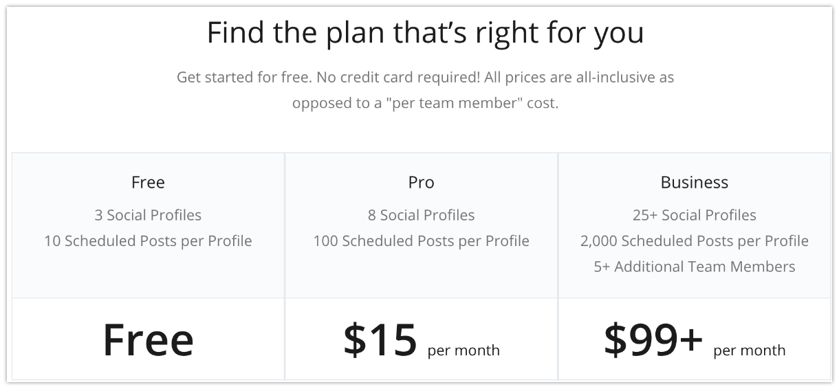 The Buffer App Pricing Plan