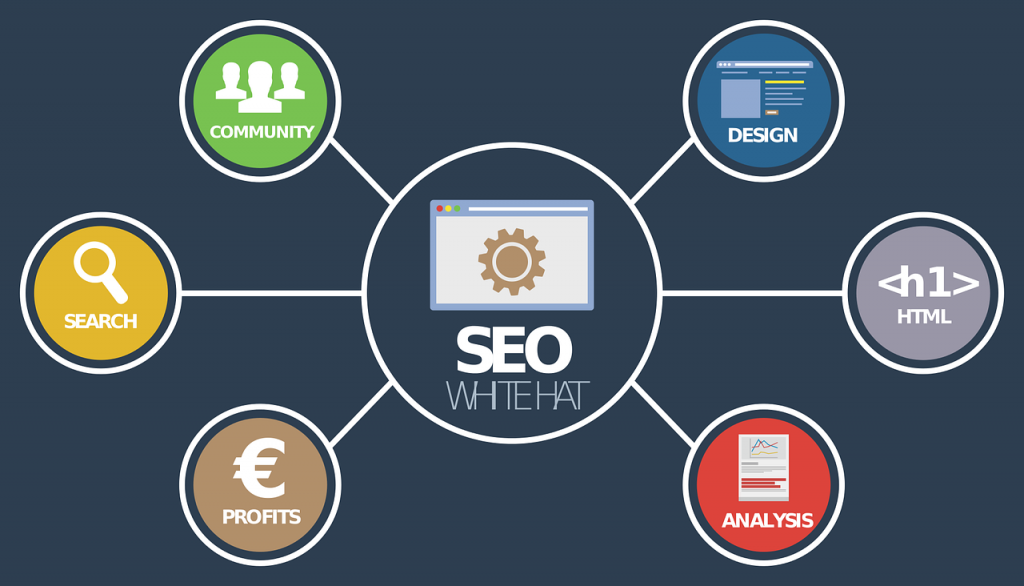 10 SEO Mistakes that Can Kill Your Blog
